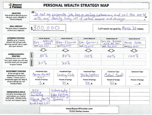 Shelley's Personal Wealth Strategy Map
