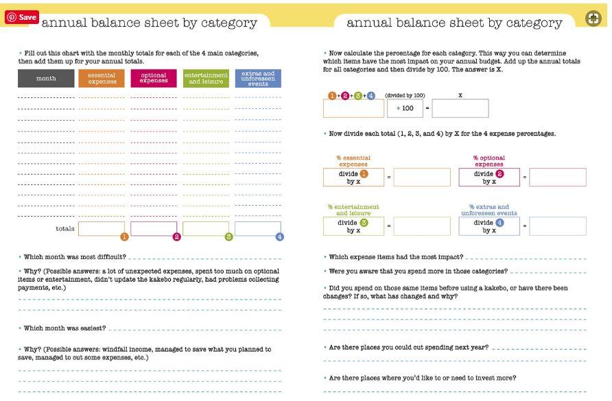 Kakeibo Budgeting Technique