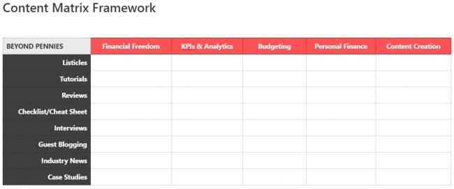Content Matrix Framework Example