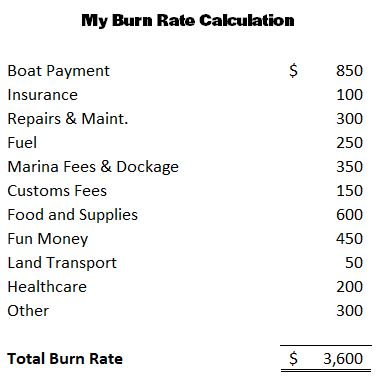 Sample Burn Rate Calculation