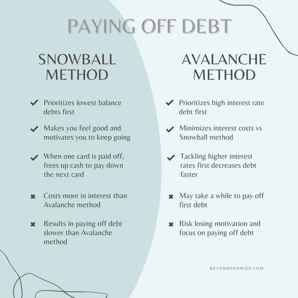 Debt payoff - Snowball vs Avalanche - pros and cons of both methods.